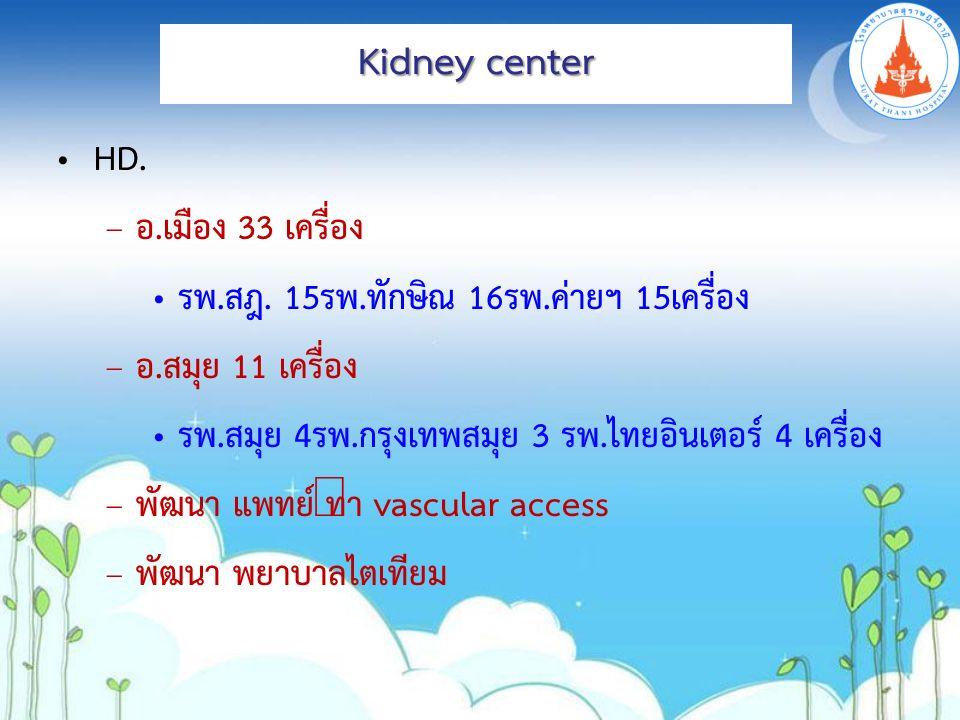 Kidney center HD. – อ.เมือง 33 เครื่อง รพ.สฎ. 15รพ.ทักษิณ 16รพ.ค่ายฯ 15เครื่อง – อ.สมุย 11 เครื่อง รพ.สมุย 4รพ.กรุงเทพสมุย 3 รพ.ไทยอินเตอร์ 4 เครื่อง