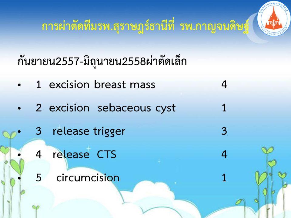 การผ่าตัดทีมรพ.สุราษฎร์ธานีที่ รพ.กาญจนดิษฐ์ กันยายน2557-มิถุนายน2558ผ่าตัดเล็ก 1 excision breast mass4 2 excision sebaceous cyst1 3 release trigger3 4 release CTS4 5 circumcision1