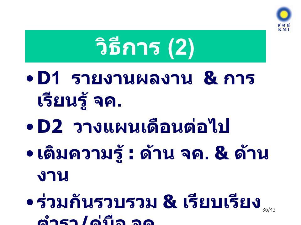 36/43 วิธีการ (2) D1 รายงานผลงาน & การ เรียนรู้ จค.