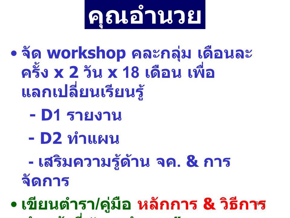 38/43 คุณอำนวย จัด workshop คละกลุ่ม เดือนละ ครั้ง x 2 วัน x 18 เดือน เพื่อ แลกเปลี่ยนเรียนรู้ - D1 รายงาน - D2 ทำแผน - เสริมความรู้ด้าน จค.
