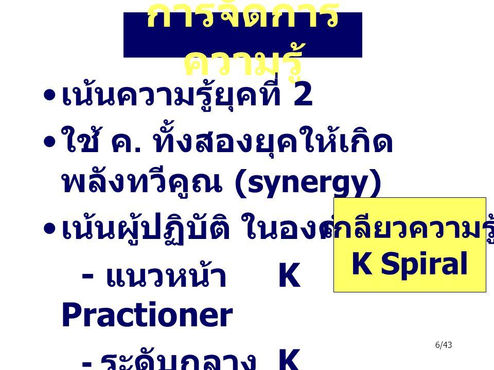 37/43 คุณ กิจ จัด workshop จค. เสริม 3 ครั้ง ใน 18 เดือน