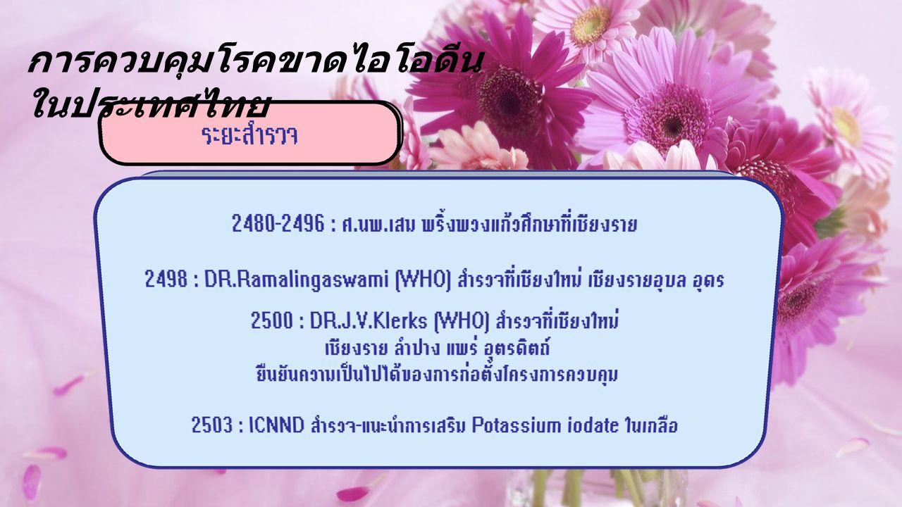 การควบคุมโรคขาดไอโอดีน ในประเทศไทย