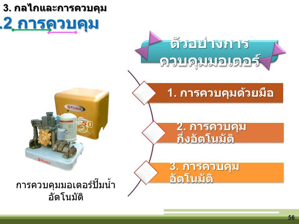 1. การควบคุมด้วยมือ 2. การควบคุม กึ่งอัตโนมัติ 3. การควบคุม อัตโนมัติ การควบคุมมอเตอร์ปั๊มน้ำ อัตโนมัติ 56 3. กลไกและการควบคุม 3.2 การควบคุม ตัวอย่างก