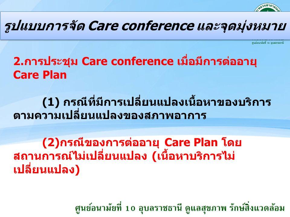 รูปแบบการจัด Care conference และจุดมุ่งหมาย 2.การประชุม Care conference เมื่อมีการต่ออายุ Care Plan (1) กรณีที่มีการเปลี่ยนแปลงเนื้อหาของบริการ ตามความเปลี่ยนแปลงของสภาพอาการ (2)กรณีของการต่ออายุ Care Plan โดย สถานการณ์ไม่เปลี่ยนแปลง (เนื้อหาบริการไม่ เปลี่ยนแปลง)
