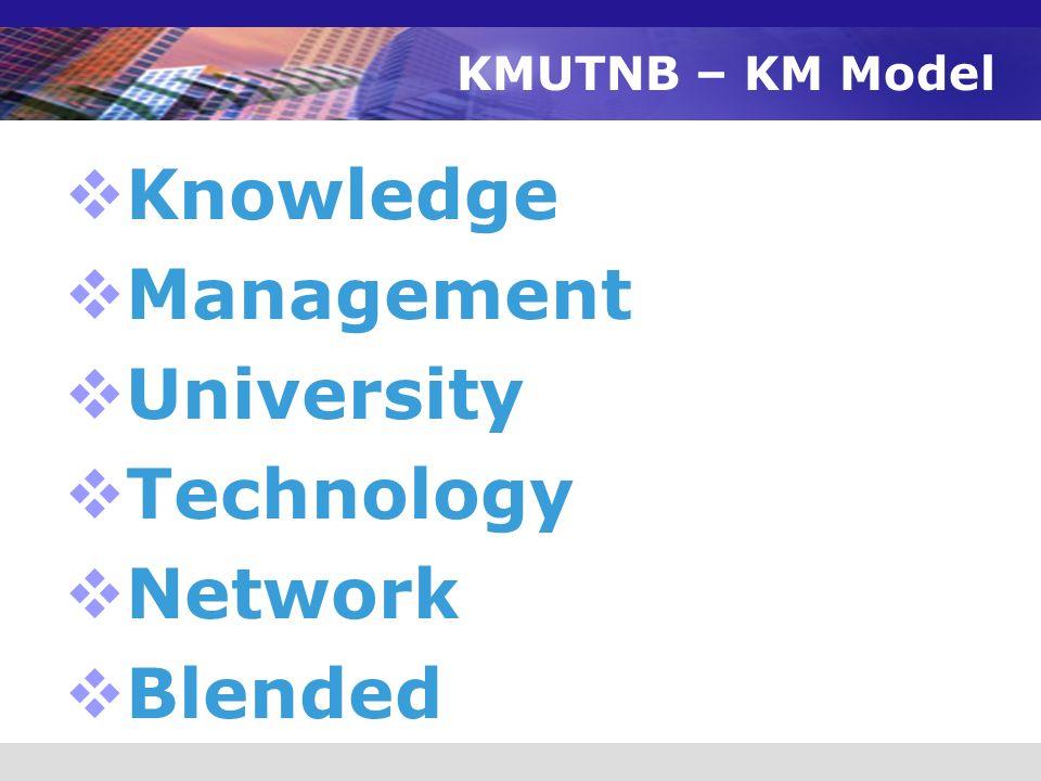 KMUTNB – KM Model  Knowledge  Management  University  Technology  Network  Blended