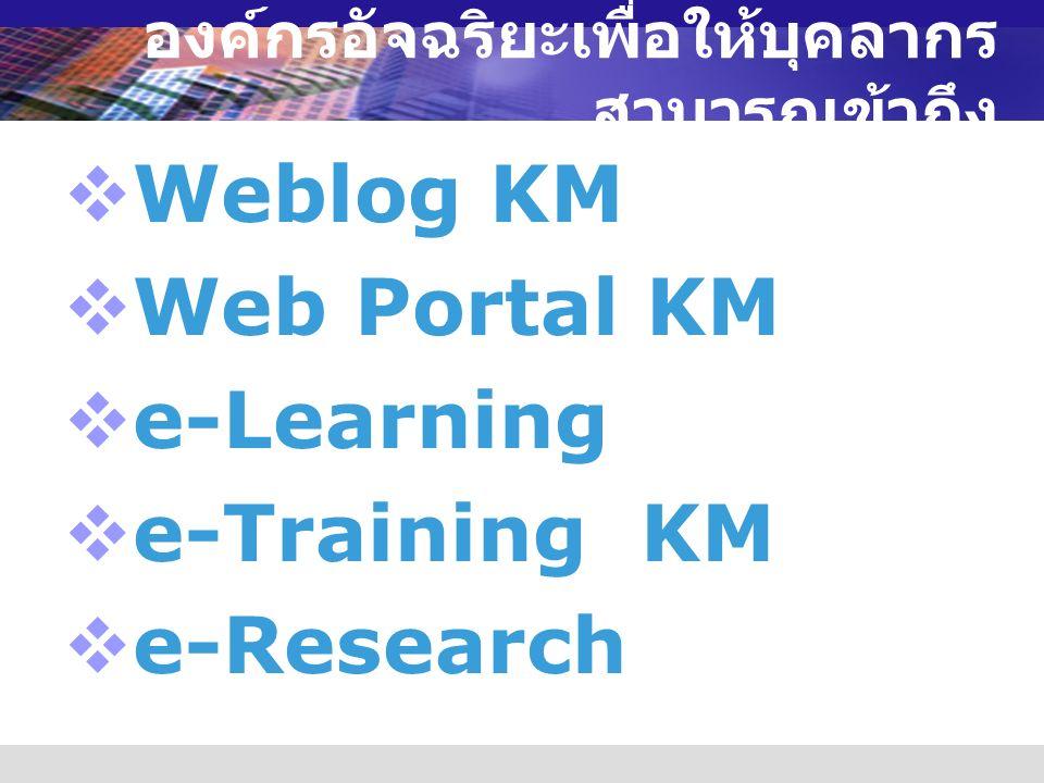 องค์กรอัจฉริยะเพื่อให้บุคลากร สามารถเข้าถึง  Weblog KM  Web Portal KM  e-Learning  e-Training KM  e-Research