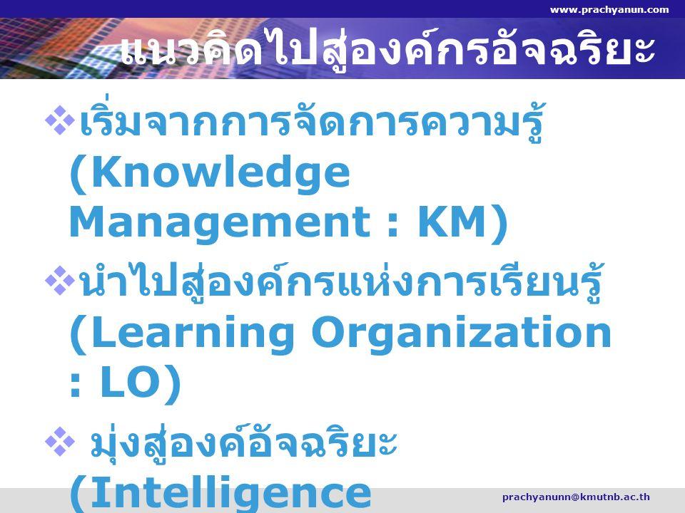 แนวคิดไปสู่องค์กรอัจฉริยะ  เริ่มจากการจัดการความรู้ (Knowledge Management : KM)  นำไปสู่องค์กรแห่งการเรียนรู้ (Learning Organization : LO)  มุ่งสู่องค์อัจฉริยะ (Intelligence Organization) prachyanunn@kmutnb.ac.th www.prachyanun.com
