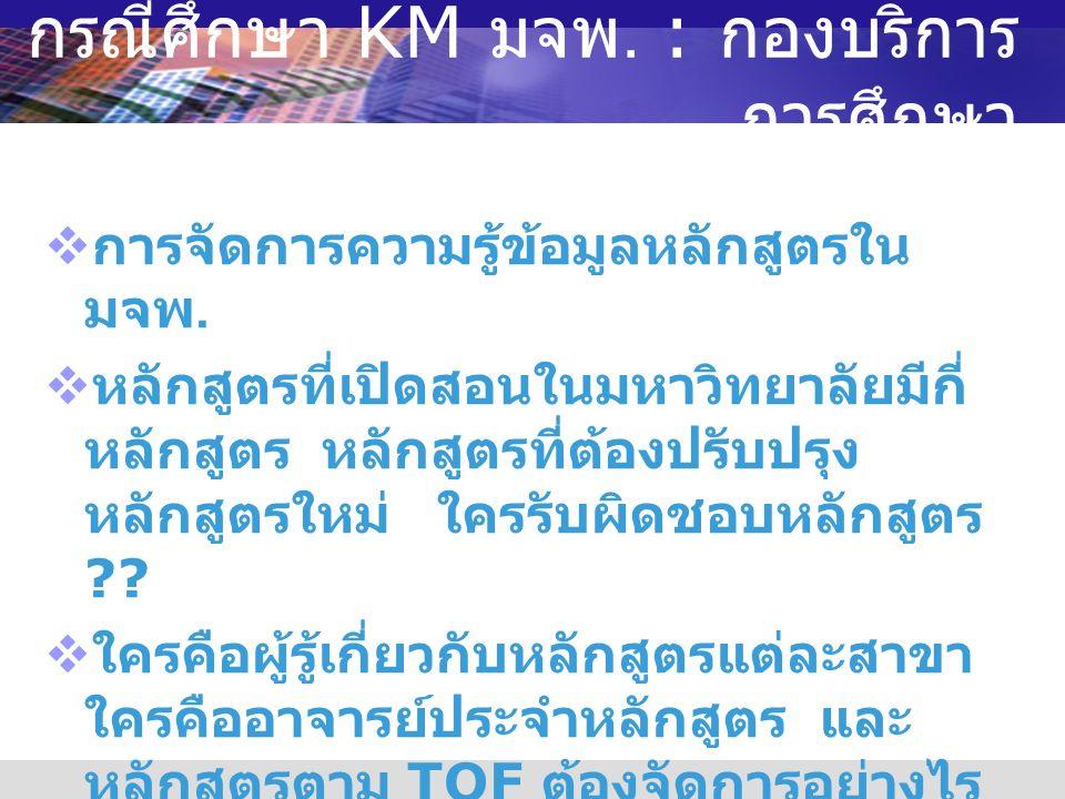 กรณีศึกษา KM มจพ. : กองบริการ การศึกษา  การจัดการความรู้ข้อมูลหลักสูตรใน มจพ.