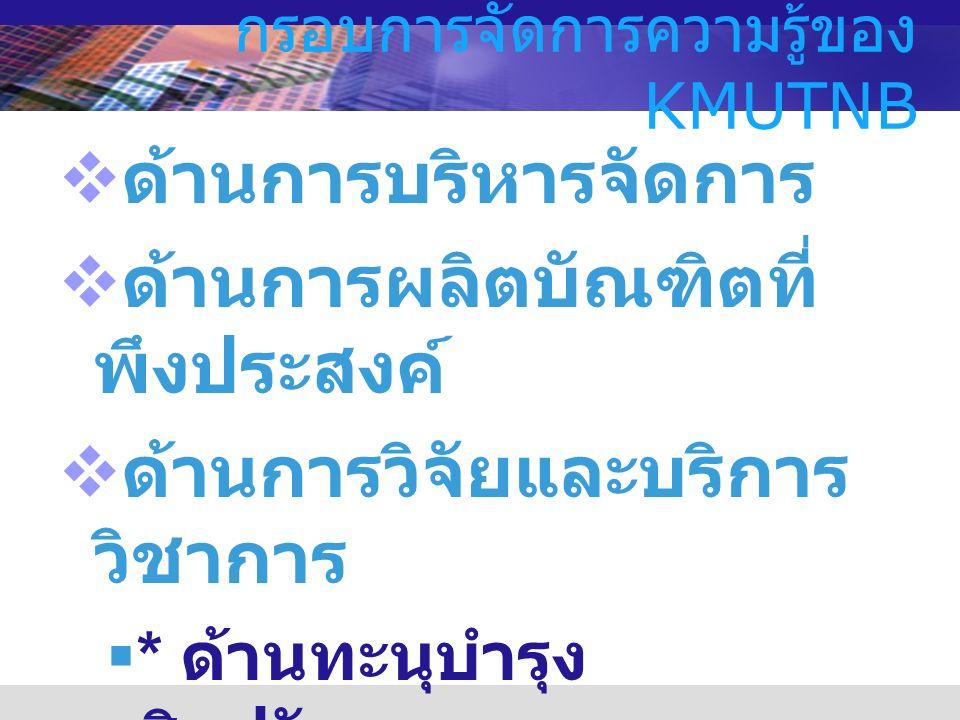 e-Learning http://www.e-learning.kmutnb.ac.th/
