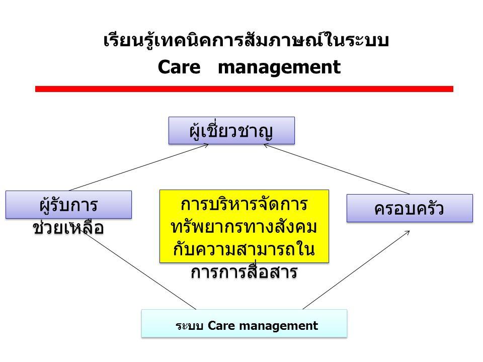 เรียนรู้เทคนิคการสัมภาษณ์ในระบบ Care management ระบบ Care management ผู้รับการ ช่วยเหลือ ครอบครัว ผู้เชี่ยวชาญ การบริหารจัดการ ทรัพยากรทางสังคม กับควา