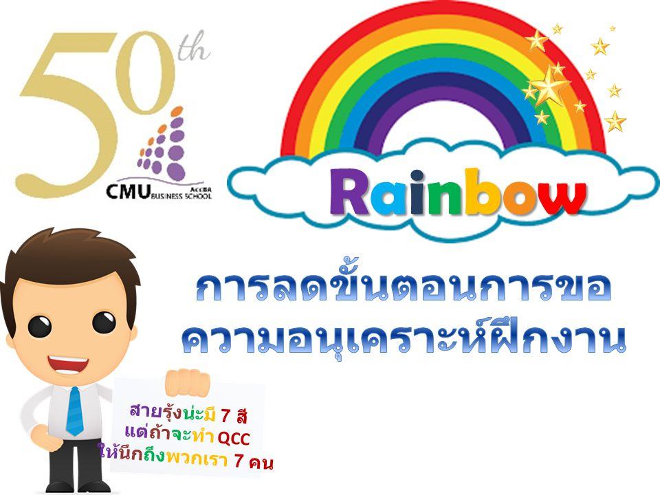RainbowRainbowRainbowRainbow สายรุ้งน่ะมี 7 สี แต่ถ้าจะทำ QCC ให้นึกถึงพวกเรา 7 คน