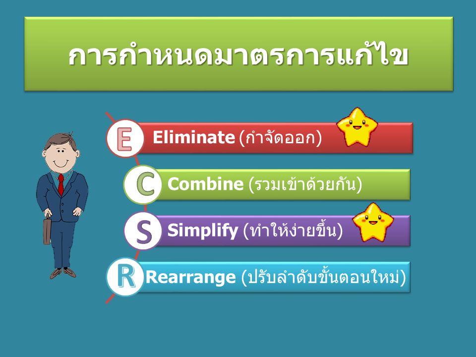 การกำหนดมาตรการแก้ไขการกำหนดมาตรการแก้ไข Eliminate (กำจัดออก) Combine (รวมเข้าด้วยกัน) Simplify (ทำให้ง่ายขึ้น) Rearrange (ปรับลำดับขั้นตอนใหม่)