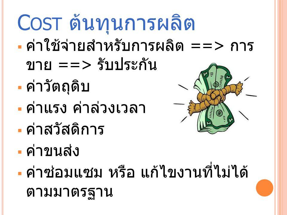 C OST ต้นทุนการผลิต  ค่าใช้จ่ายสำหรับการผลิต ==> การ ขาย ==> รับประกัน  ค่าวัตถุดิบ  ค่าแรง ค่าล่วงเวลา  ค่าสวัสดิการ  ค่าขนส่ง  ค่าซ่อมแซม หรือ แก้ไขงานที่ไม่ได้ ตามมาตรฐาน