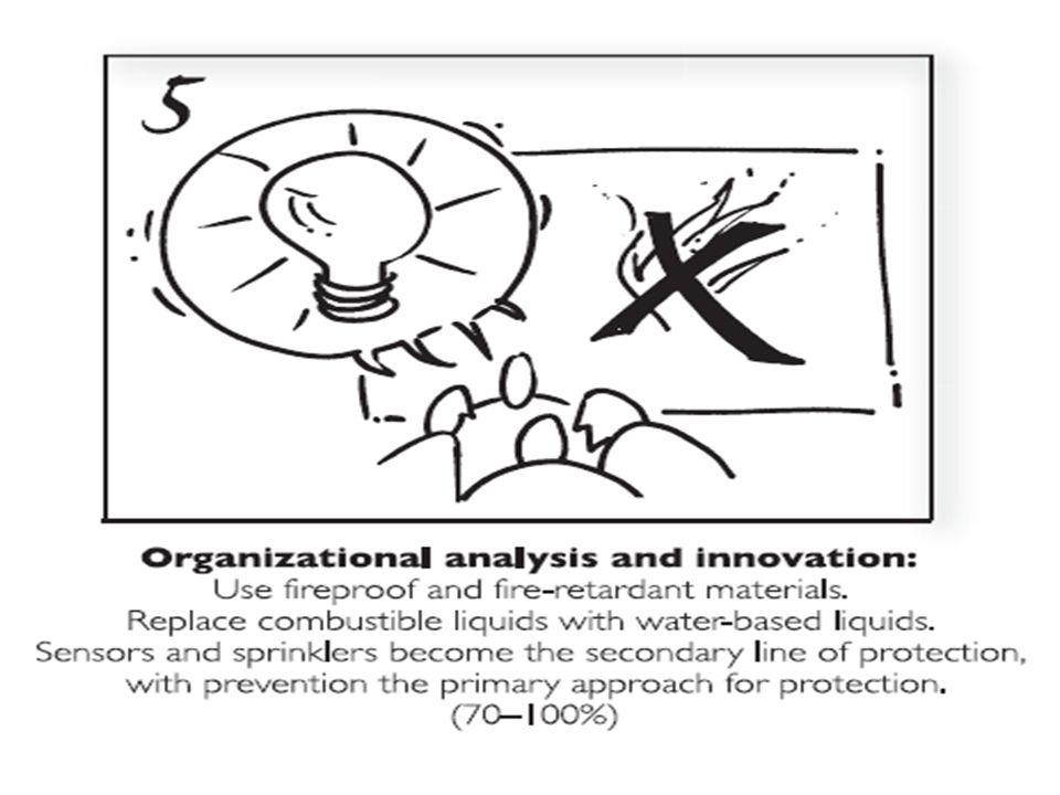 การบูรณาการ (Integration-I) 18 ระบบการประเมินคุณภาพรัฐวิสาหกิจ (SEPA)