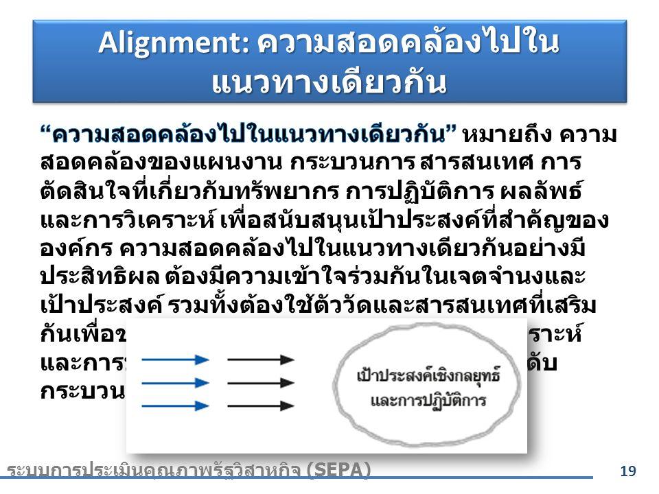 Alignment: ความสอดคล้องไปใน แนวทางเดียวกัน 19 ระบบการประเมินคุณภาพรัฐวิสาหกิจ (SEPA)