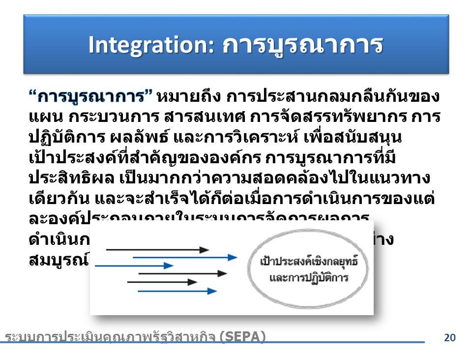 Integration: การบูรณาการ 20 ระบบการประเมินคุณภาพรัฐวิสาหกิจ (SEPA)