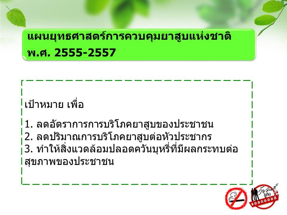 แผนยุทธศาสตร์การควบคุมยาสูบแห่งชาติ พ.ศ. 2555-2557 เป้าหมาย เพื่อ 1. ลดอัตราการการบริโภคยาสูบของประชาชน 2. ลดปริมาณการบริโภคยาสูบต่อหัวประชากร 3. ทำให