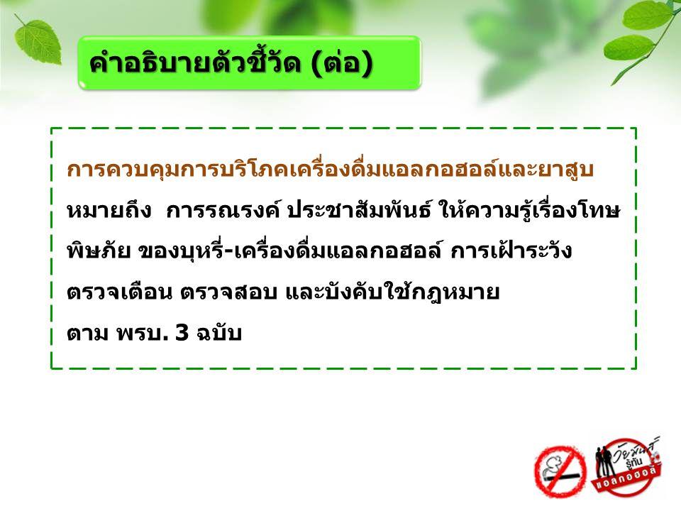 คำอธิบายตัวชี้วัด (ต่อ) การควบคุมการบริโภคเครื่องดื่มแอลกอฮอล์และยาสูบ หมายถึง การรณรงค์ ประชาสัมพันธ์ ให้ความรู้เรื่องโทษ พิษภัย ของบุหรี่-เครื่องดื่มแอลกอฮอล์ การเฝ้าระวัง ตรวจเตือน ตรวจสอบ และบังคับใช้กฎหมาย ตาม พรบ.