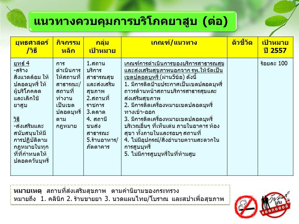 มาตรการดำเนินงานควบคุมalc.(ต่อ) มาตรการกลุ่มเป้าหมายเกณฑ์/แนวทางเป้าหมาย ปี 2557 3.