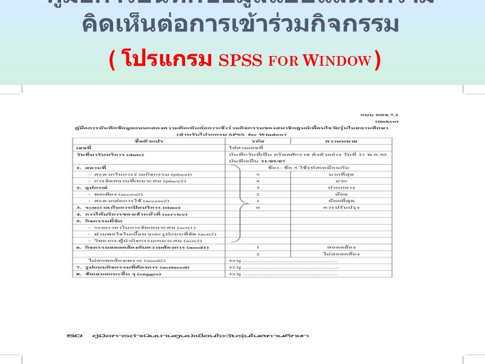 คู่มือการบันทึกข้อมูลแบบแสดงความ คิดเห็นต่อการเข้าร่วมกิจกรรม ( โปรแกรม SPSS FOR W INDOW )