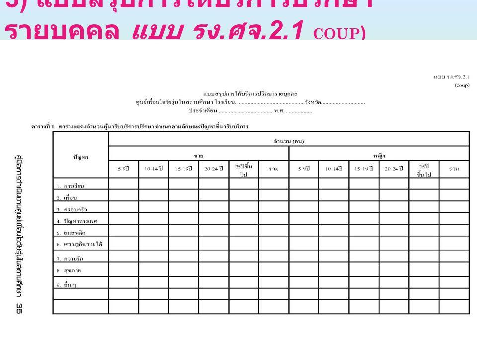 3) แบบสรุปการให้บริการปรึกษา รายบุคคล แบบ รง. ศจ.2.1 COUP )