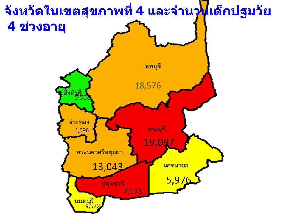 จังหวัดในเขตสุขภาพที่ 4 และจำนวนเด็กปฐมวัย 4 ช่วงอายุ 18,576 19,097 5,976 5,538 6,696 13,043 7,531 9,572