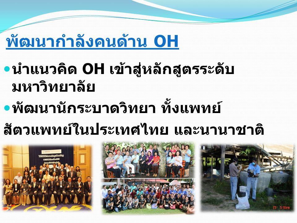 พัฒนากำลังคนด้าน OH นำแนวคิด OH เข้าสู่หลักสูตรระดับ มหาวิทยาลัย พัฒนานักระบาดวิทยา ทั้งแพทย์ สัตวแพทย์ในประเทศไทย และนานาชาติ