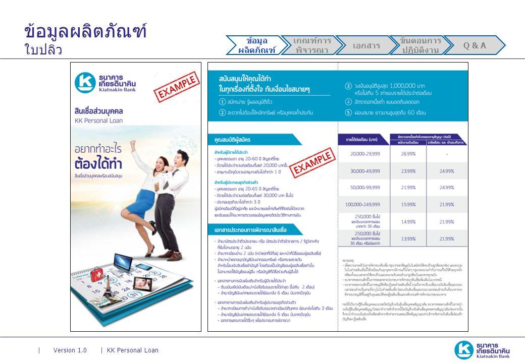 || Version 1.0KK Personal Loan ข้อมูลผลิตภัณฑ์ ใบปลิว ข้อมูล ผลิตภัณฑ์ เกณฑ์การ พิจารณา เอกสาร ขั้นตอนการ ปฏิบัติงาน Q & A