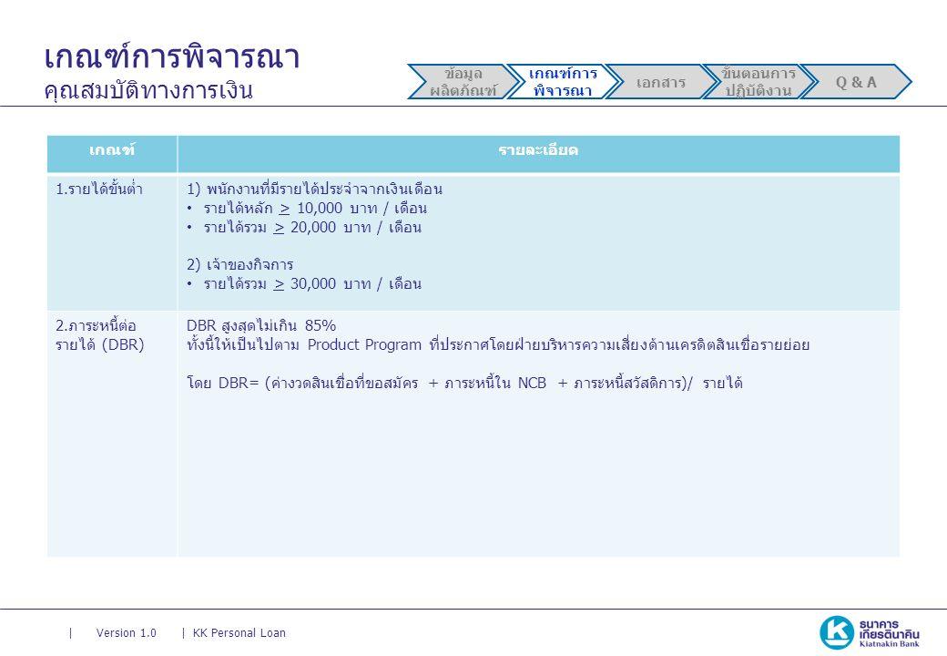 || Version 1.0KK Personal Loan เกณฑ์การพิจารณา คุณสมบัติทางการเงิน ข้อมูล ผลิตภัณฑ์ เกณฑ์การ พิจารณา เอกสาร ขั้นตอนการ ปฏิบัติงาน Q & A เกณฑ์รายละเอียด 1.รายได้ขั้นต่ำ1) พนักงานที่มีรายได้ประจำจากเงินเดือน รายได้หลัก > 10,000 บาท / เดือน รายได้รวม > 20,000 บาท / เดือน 2) เจ้าของกิจการ รายได้รวม > 30,000 บาท / เดือน 2.ภาระหนี้ต่อ รายได้ (DBR) DBR สูงสุดไม่เกิน 85% ทั้งนี้ให้เป็นไปตาม Product Program ที่ประกาศโดยฝ่ายบริหารความเสี่ยงด้านเครดิตสินเชื่อรายย่อย โดย DBR= (ค่างวดสินเชื่อที่ขอสมัคร + ภาระหนี้ใน NCB + ภาระหนี้สวัสดิการ)/ รายได้