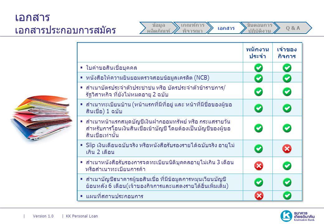 || Version 1.0KK Personal Loan เอกสาร เอกสารประกอบการสมัคร ข้อมูล ผลิตภัณฑ์ เกณฑ์การ พิจารณา เอกสาร ขั้นตอนการ ปฏิบัติงาน Q & A
