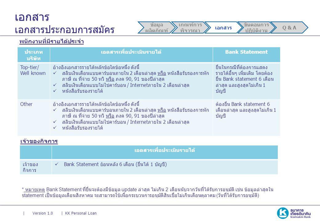 || Version 1.0KK Personal Loan เอกสาร เอกสารประกอบการสมัคร ข้อมูล ผลิตภัณฑ์ เกณฑ์การ พิจารณา เอกสาร ขั้นตอนการ ปฏิบัติงาน Q & A ประเภท บริษัท เอดสารเพื่อประเมินรายได้Bank Statement Top-tier/ Well known อ้างอิงเอกสารรายได้หลักข้อใดข้อหนึ่ง ดังนี้ สลิบเงินเดือนแบบคาร์บอนภายใน 2 เดือนล่าสุด หรือ หนังสือรับรองการหัก ภาษี ณ ที่จ่าย 50 ทวิ หรือ ภงด 90, 91 ของปีล่าสุด สลิบเงินเดือนแบบไม่ใช่คาร์บอน / Internetภายใน 2 เดือนล่าสุด หนังสือรับรองรายได้ ยื่นในกรณีที่ต้องการแสดง รายได้อื้นๆ เพิ่มเติม โดยต้อง ยื่น Bank statement 6 เดือน ล่าสุด และสูงสุดไม่เกิน 1 บัญชี Otherอ้างอิงเอกสารรายได้หลักข้อใดข้อหนึ่ง ดังนี้ สลิบเงินเดือนแบบคาร์บอนภายใน 2 เดือนล่าสุด หรือ หนังสือรับรองการหัก ภาษี ณ ที่จ่าย 50 ทวิ หรือ ภงด 90, 91 ของปีล่าสุด สลิบเงินเดือนแบบไม่ใช่คาร์บอน / Internetภายใน 2 เดือนล่าสุด หนังสือรับรองรายได้ ต้องยื่น Bank statement 6 เดือนล่าสุด และสูงสุดไม่เกิน 1 บัญชี เอดสารเพื่อประเมินรายได้ เจ้าของ กิจการ Bank Statement ย้อนหลัง 6 เดือน (ยื่นได้ 1 บัญชี) พนักงานที่มีรายได้ประจำ เจ้าของกิจการ * หมายเหตุ Bank Statement ที่ยื่นจะต้องมีข้อมูล update ล่าสุด ไม่เกิน 2 เดือนนับจากวันที่ได้รับการอนุมัติ เช่น ข้อมูลล่าสุดใน statement เป็นข้อมูลเดือนสิงหาคม จะสามารถใช้เพื่อกระบวนการอนุมัติสินเชื่อไม่เกินเดือนตุลาคม ( วันที่ได้รับการอนุมัติ )