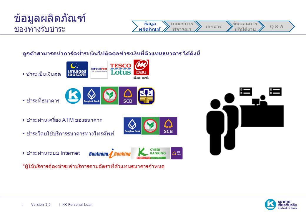    Version 1.0KK Personal Loan เอกสาร ใบสมัคร ข้อมูล ผลิตภัณฑ์ เกณฑ์การ พิจารณา เอกสาร ขั้นตอนการ ปฏิบัติงาน Q & A
