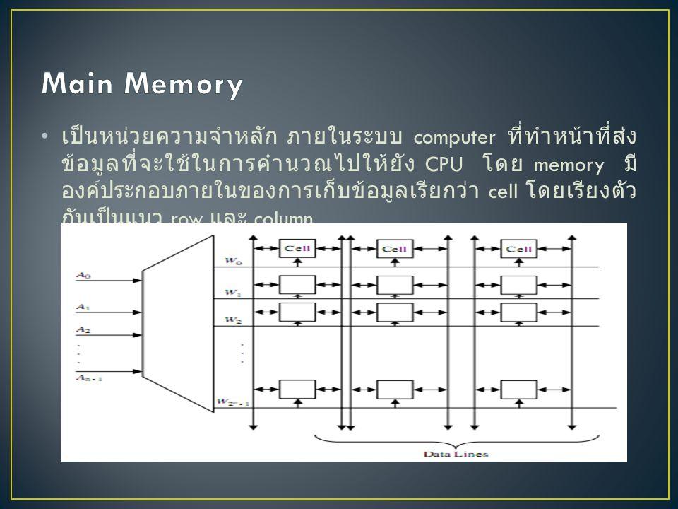 เป็นหน่วยความจำหลัก ภายในระบบ computer ที่ทำหน้าที่ส่ง ข้อมูลที่จะใช้ในการคำนวณไปให้ยัง CPU โดย memory มี องค์ประกอบภายในของการเก็บข้อมูลเรียกว่า cell โดยเรียงตัว กันเป็นแนว row และ column