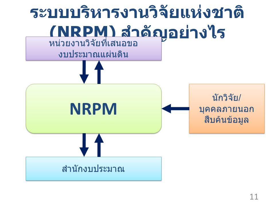 11 ระบบบริหารงานวิจัยแห่งชาติ (NRPM) สำคัญอย่างไร NRPM หน่วยงานวิจัยที่เสนอขอ งบประมาณแผ่นดิน สำนักงบประมาณ นักวิจัย / บุคคลภายนอก สืบค้นข้อมูล นักวิจัย / บุคคลภายนอก สืบค้นข้อมูล