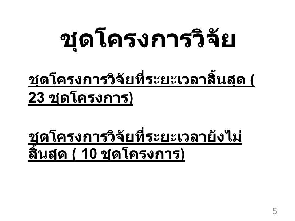 ชุดโครงการวิจัย ชุดโครงการวิจัยที่ระยะเวลาสิ้นสุด ( 23 ชุดโครงการ ) ชุดโครงการวิจัยที่ระยะเวลายังไม่ สิ้นสุด ( 10 ชุดโครงการ ) 5