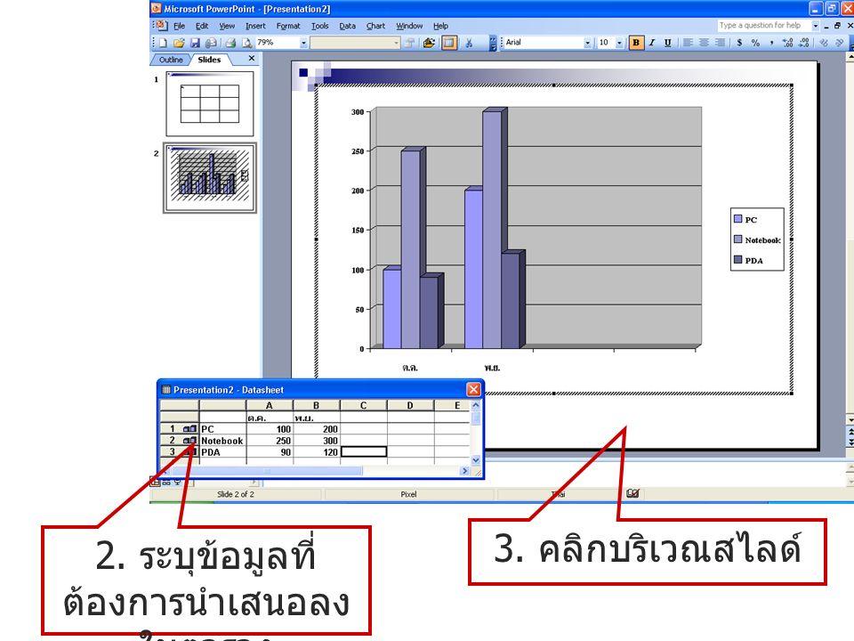 2. ระบุข้อมูลที่ ต้องการนำเสนอลง ในตาราง 3. คลิกบริเวณสไลด์