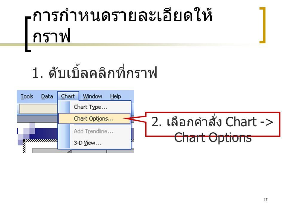 17 การกำหนดรายละเอียดให้ กราฟ 1. ดับเบิ้ลคลิกที่กราฟ 2. เลือกคำสั่ง Chart -> Chart Options