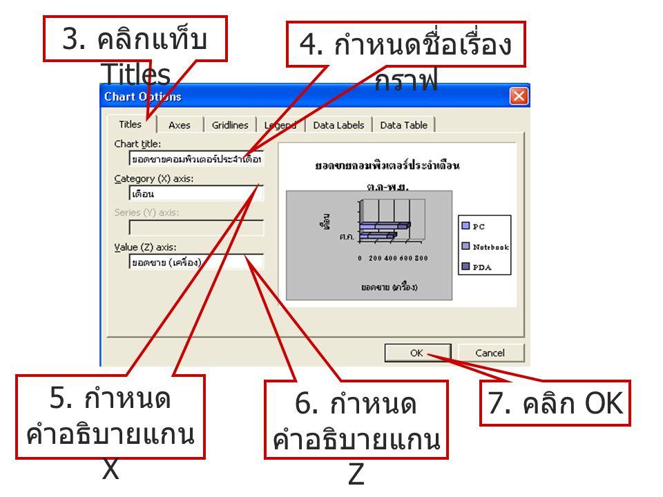 3. คลิกแท็บ Titles 4. กำหนดชื่อเรื่อง กราฟ 5. กำหนด คำอธิบายแกน X 6. กำหนด คำอธิบายแกน Z 7. คลิก OK