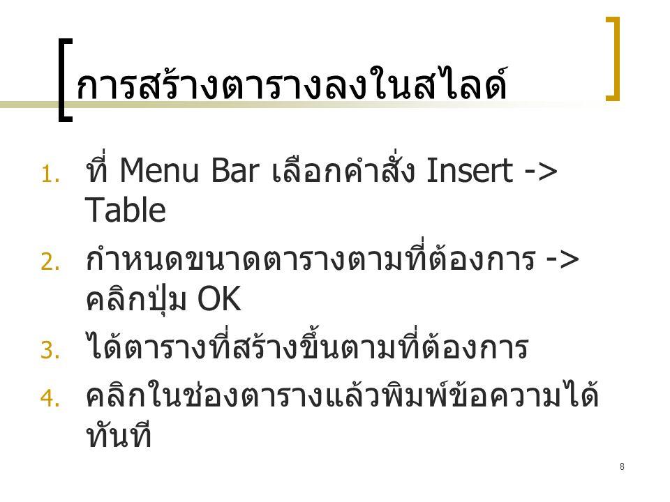 8 การสร้างตารางลงในสไลด์  ที่ Menu Bar เลือกคำสั่ง Insert -> Table  กำหนดขนาดตารางตามที่ต้องการ -> คลิกปุ่ม OK  ได้ตารางที่สร้างขึ้นตามที่ต้องกา