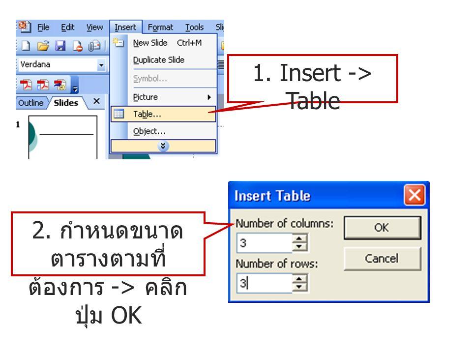 1. Insert -> Table 2. กำหนดขนาด ตารางตามที่ ต้องการ -> คลิก ปุ่ม OK