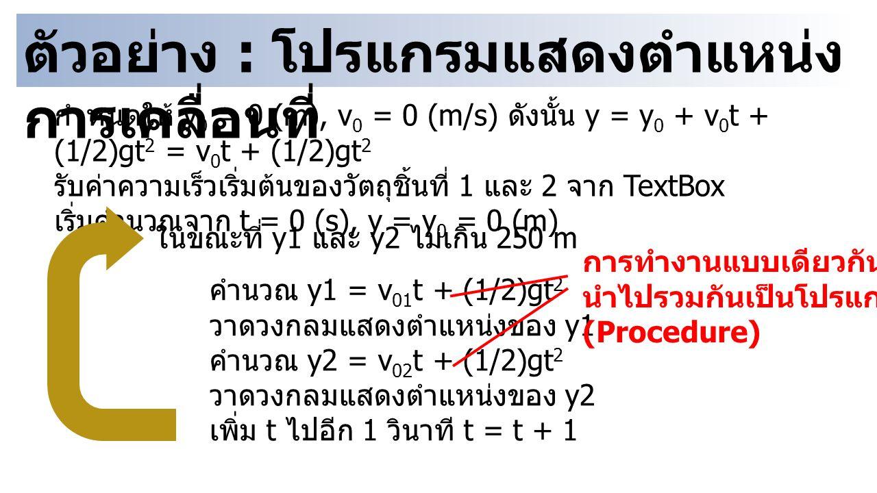ตัวอย่าง : โปรแกรมแสดงตำแหน่ง การเคลื่อนที่ กำหนดให้ y 0 = 0 (m), v 0 = 0 (m/s) ดังนั้น y = y 0 + v 0 t + (1/2)gt 2 = v 0 t + (1/2)gt 2 รับค่าความเร็วเริ่มต้นของวัตถุชิ้นที่ 1 และ 2 จาก TextBox เริ่มคำนวณจาก t = 0 (s), y = y 0 = 0 (m) คำนวณ y1 = v 01 t + (1/2)gt 2 วาดวงกลมแสดงตำแหน่งของ y1 คำนวณ y2 = v 02 t + (1/2)gt 2 วาดวงกลมแสดงตำแหน่งของ y2 เพิ่ม t ไปอีก 1 วินาที t = t + 1 ในขณะที่ y1 และ y2 ไม่เกิน 250 m การทำงานแบบเดียวกัน นำไปรวมกันเป็นโปรแกรมย่อย (Procedure)