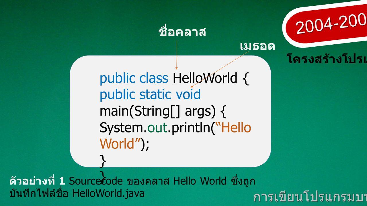 2004-2007 การเขียนโปรแกรมบนมาตรฐานเปิด โครงสร้างโปรแกรม public class HelloWorld { public static void main(String[] args) { System.out.println( Hello World ); } เมธอด ชื่อคลาส ตัวอย่างที่ 1 Sourcecode ของคลาส Hello World ซึ่งถูก บันทึกไฟล์ชื่อ HelloWorld.java