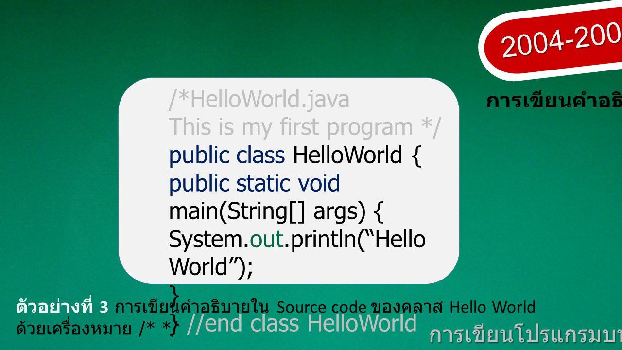 2004-2007 การเขียนโปรแกรมบนมาตรฐานเปิด การเขียนคำอธิบาย /*HelloWorld.java This is my first program */ public class HelloWorld { public static void main(String[] args) { System.out.println( Hello World ); } } //end class HelloWorld ตัวอย่างที่ 3 การเขียนคำอธิบายใน Source code ของคลาส Hello World ด้วยเครื่องหมาย /* */