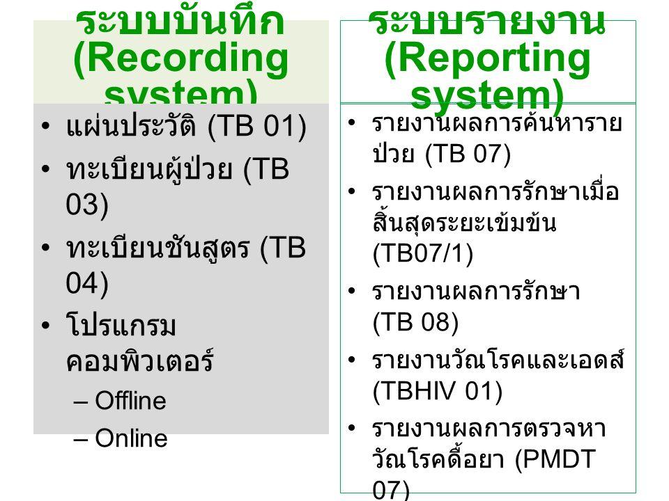 ระบบบันทึก (Recording system) แผ่นประวัติ (TB 01) ทะเบียนผู้ป่วย (TB 03) ทะเบียนชันสูตร (TB 04) โปรแกรม คอมพิวเตอร์ –Offline –Online ระบบรายงาน (Reporting system) รายงานผลการค้นหาราย ป่วย (TB 07) รายงานผลการรักษาเมื่อ สิ้นสุดระยะเข้มข้น (TB07/1) รายงานผลการรักษา (TB 08) รายงานวัณโรคและเอดส์ (TBHIV 01) รายงานผลการตรวจหา วัณโรคดื้อยา (PMDT 07) รายงานผลการรักษาวัณ โรคดื้อยา (PMDT 08)