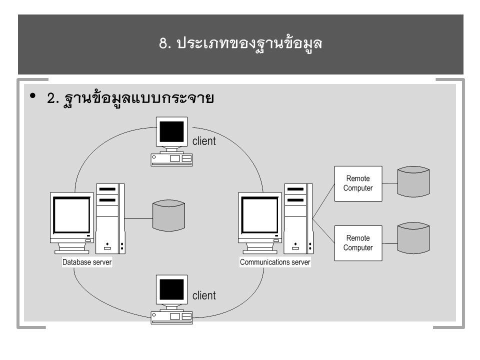 8. ประเภทของฐานข้อมูล 2. ฐานข้อมูลแบบกระจาย