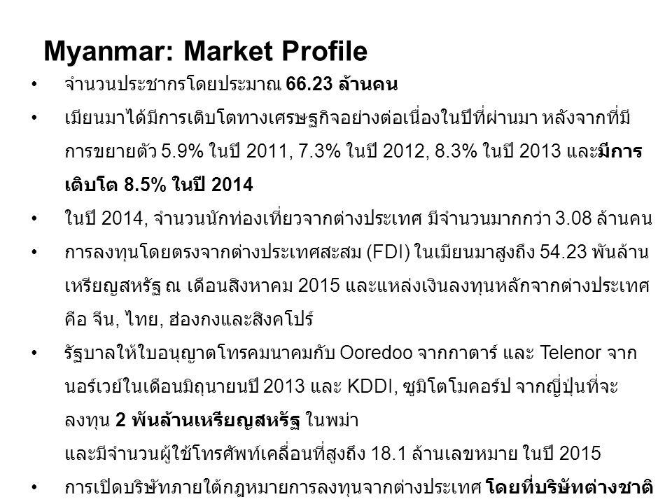 Myanmar: Market Profile จำนวนประชากรโดยประมาณ 66.23 ล้านคน เมียนมาได้มีการเติบโตทางเศรษฐกิจอย่างต่อเนื่องในปีที่ผ่านมา หลังจากที่มี การขยายตัว 5.9% ในปี 2011, 7.3% ในปี 2012, 8.3% ในปี 2013 และมีการ เติบโต 8.5% ในปี 2014 ในปี 2014, จำนวนนักท่องเที่ยวจากต่างประเทศ มีจำนวนมากกว่า 3.08 ล้านคน การลงทุนโดยตรงจากต่างประเทศสะสม (FDI) ในเมียนมาสูงถึง 54.23 พันล้าน เหรียญสหรัฐ ณ เดือนสิงหาคม 2015 และแหล่งเงินลงทุนหลักจากต่างประเทศ คือ จีน, ไทย, ฮ่องกงและสิงคโปร์ รัฐบาลให้ใบอนุญาตโทรคมนาคมกับ Ooredoo จากกาตาร์ และ Telenor จาก นอร์เวย์ในเดือนมิถุนายนปี 2013 และ KDDI, ซูมิโตโมคอร์ป จากญี่ปุ่นที่จะ ลงทุน 2 พันล้านเหรียญสหรัฐ ในพม่า และมีจำนวนผู้ใช้โทรศัพท์เคลื่อนที่สูงถึง 18.1 ล้านเลขหมาย ในปี 2015 การเปิดบริษัทภายใต้กฎหมายการลงทุนจากต่างประเทศ โดยที่บริษัทต่างชาติ สามารถถือหุ้นได้ 100% เป็นปีแรกของการเปิดให้ธนาคารจากต่างประเทศ สามารถทำธุรกรรมต่างๆ รวมถึงสินเชื่อเพื่อธุรกิจได้อย่างถูกต้อง Yangon Stock Exchange (YSE) ที่มีแผนการเปิดตัวในประเทศพม่าในเดือน ธันวาคม 2015