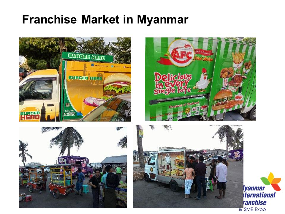 Franchise Market in Myanmar