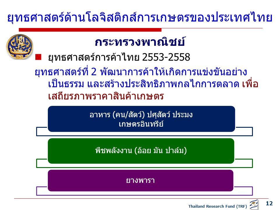 12 Thailand Research Fund (TRF) กระทรวงพาณิชย์ ยุทธศาสตร์การค้าไทย 2553-2558 ยุทธศาสตร์ที่ 2 พัฒนาการค้าให้เกิดการแข่งขันอย่าง เป็นธรรม และสร้างประสิทธิภาพกลไกการตลาด เพื่อ เสถียรภาพราคาสินค้าเกษตร ยุทธศาสตร์ด้านโลจิสติกส์การเกษตรของประเทศไทย อาหาร (คน/สัตว์) ปศุสัตว์ ประมง เกษตรอินทรีย์ พืชพลังงาน (อ้อย มัน ปาล์ม) ยางพารา