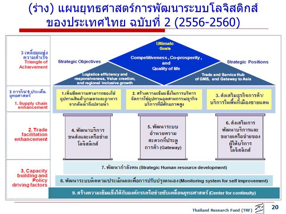 20 Thailand Research Fund (TRF) (ร่าง) แผนยุทธศาสตร์การพัฒนาระบบโลจิสติกส์ ของประเทศไทย ฉบับที่ 2 (2556-2560)