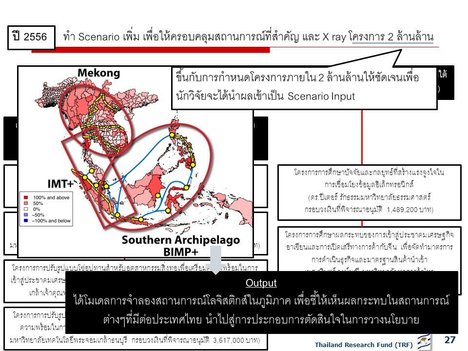 27 Thailand Research Fund (TRF) ทำ Scenario เพิ่ม เพื่อให้ครอบคลุมสถานการณ์ที่สำคัญ และ X ray โครงการ 2 ล้านล้าน ปี 2556 โครงการการปรับรูปแบบโซ่อุปทานสำหรับอุตสาหกรรมเหล็กและเหล็กกล้าไทยเพื่อเตรียม ความพร้อมในการเข้าสู่ประชาคมเศรษฐกิจอาเซียน (รศ.ดร.เตือนใจ สมบูรณ์วิวัฒน์ มหาวิทยาลัยเทคโนโลยีพระจอมเกล้าธนบุรี กรอบวงเงินที่พิจารณาอนุมัติ 3,617,000 บาท) แผนงานการบูรณาการการปรับรูปแบบโซ่อุปทานของอุตสาหกรรมเป้าหมาย เพื่อเตรียม ความพร้อมในการเข้าสู่ประชาคมอาเซียน ระยะที่ 2 (รศ.ดร.อภิชาต โสภาแดง มหาวิทยาลัยเชียงใหม่ กรอบวงเงินที่พิจารณาอนุมัติ 1,033,000 บาท) โครงการการปรับรูปแบบโซ่อุปทานสำหรับอุตสาหกรรมการขนส่งทางอากาศเพื่อเตรียม ความพร้อมในการเข้าสู่ประชาคมเศรษฐกิจอาเซียน (รศ.ดร.อภิชาต โสภาแดง มหาวิทยาลัยเชียงใหม่ กรอบวงเงินที่พิจารณาอนุมัติ 3,214,800 บาท) โครงการการปรับรูปแบบโซ่อุปทานสำหรับอุตสาหกรรมปิโตรเคมีและพลาสติกไทยเพื่อ เตรียมความพร้อมในการเข้าสู่ประชาคมเศรษฐกิจอาเซียน (ผศ.ดร.ธนัญญา วสุศรี มหาวิทยาลัยเทคโนโลยีพระจอมเกล้าธนบุรี กรอบวงเงินที่พิจารณาอนุมัติ 2,927,300 บาท) โครงการการปรับรูปแบบโซ่อุปทานสำหรับอุตสาหกรรมสิ่งทอเพื่อเตรียมความพร้อมในการ เข้าสู่ประชาคมเศรษฐกิจอาเซียน (รศ.ดร.วลัยลักษณ์ อัตธีรวงษ์ สถาบันเทคโนโลยีพระจอม เกล้าเจ้าคุณทหารลาดกระบัง กรอบวงเงินที่พิจารณาอนุมัติ 4,395,700 บาท) โครงการการศึกษาผลกระทบของการเข้าสู่ประชาคมเศรษฐกิจ อาเซียนและการเปิดเสรีทางการค้ากับจีน เพื่อจัดทำมาตรการ การดำเนินธุรกิจและมาตรฐานสินค้านำเข้า (ผศ.วรินทร์ วงษ์มณี มหาวิทยาลัยหอการค้าไทย กรอบวงเงินที่พิจารณาอนุมัติ 2,142,900 บาท) โครงการการสังเคราะห์ผลกระทบต่อประเทศไทยจากการจัดการโครงสร้างพื้นฐานด้านโลจิสติกส์และการปรับรูปแบบโซ่อุปทานภายใต้ บริบทประชาคมเศรษฐกิจอาเซียน (รศ.ดร.รุธิร์ พนมยงค์ มหาวิทยาลัยธรรมศาสตร์ กรอบวงเงินที่พิจารณาอนุมัติ 5,389,900 บาท) โครงการการศึกษาปัจจัยและกลยุทธ์ที่สร้างแรงจูงใจใน การเชื่อมโยงข้อมูลอิเล็กทรอนิกส์ (ดร.ปีเตอร์ รักธรรมมหาวิทยาลัยธรรมศาสตร์ กรอบวงเงินที่พิจารณาอนุมัติ 1,489,200 บาท) Output ได้โมเดลการจำลองสถานการณ์โลจิสติกส์ในภูมิภาค เพื่อชี้ให้เห็นผลกระทบในสถานการณ์ ต่างๆที่มีต่อประเทศไทย นำไปสู่การประกอบการตัดสินใจในการวางนโยบาย ขึ้นกับการก